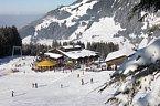 Sörenberg – Rothorn/Dorf