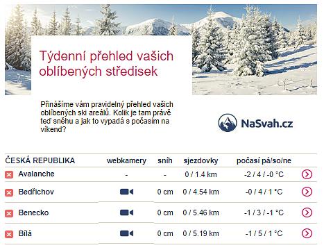 Týdenní newsletter NaSvah.cz