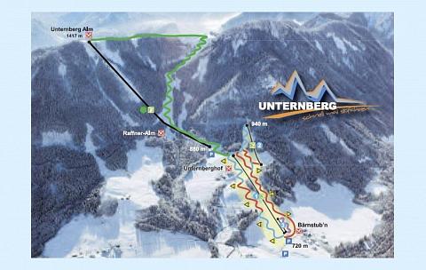 Unternberg (Ruhpolding)