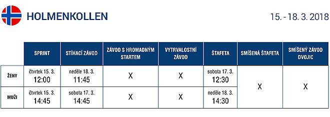 Program závodů v norském Oslu - Holmenkollen